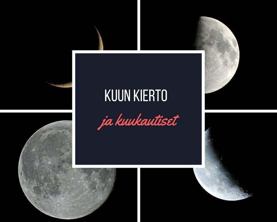 Kuun Kierto